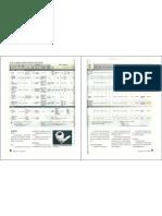 espring選擇月刊節錄 - 濾水器比較