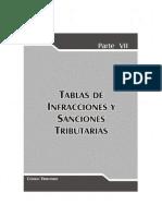 Tablas de Infracciones y Sanciones Tributarias