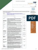 Cardiac Biomarkers - Basics of Biomarkers