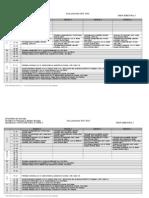 Psihologie Anul III 2013-2014 Sem 1