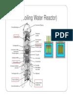 Nuclear.pdf