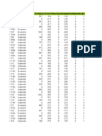 2012 SAN FRANCISCO Precinct Chart with Corrected District Totals