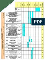 Graficul Activitatilor Isop 2010