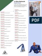 Jiu-jitsu Bluebelt Requirements