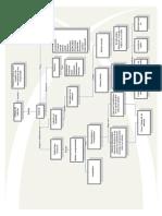 Mapa administra 2Final