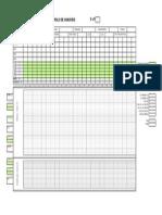 Carta Controlo Modelo Xbarra eR-Impresso