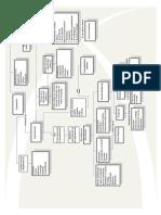 Primer Mapa Conceptual Final