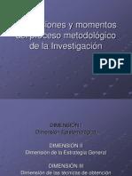 Dimensiones y Momentos Del Proceso de La Investigacion