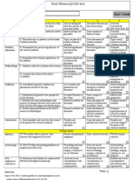 literature review grading rubric