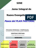 Pasos Del Plan Pastoral