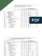 Cronograma de Adquisicion de Insumos y Desembolso