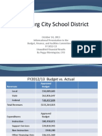 Harrisburg School District FY2012-13 FC 10-14-13_1
