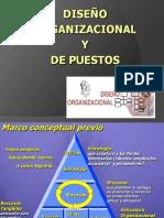 Diseño de puestos y cargos.pptx