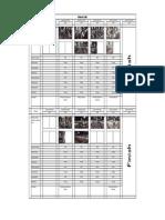 Progress Project Ekspansi P7, Kiln Line 3 Dan 4 (07 Okt-12 Okt-2013)
