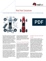 Accenture and Red Hat Solutions