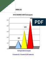Grafice.absorbtie.2007-2013_8.octombrie.2013.pdf