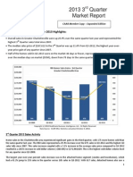 Charlottesville Real Estate Market Report - 3Q 2013