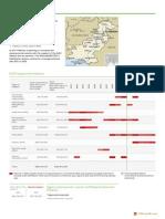 Pakistan - Country Hub - GAVI Alliance.pdf