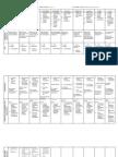 curriculum map 2013-2014