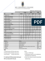 BUC Fees Structure -2012 (International).pdf