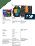 Cudro Comparacion de Modelos 2011,2012,2013