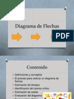diagramadeflechas-121210115656-phpapp02 (1)
