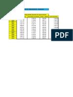 Analisis de Consistencia- Humedad Ul