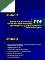 Unidad Iia - Escuelas y Sist Economico - El Pens en Ang (1)