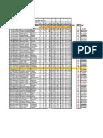 Notas 2013 y Asistencia 10-10