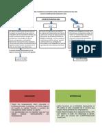 Similitudes y Diferencias Existentes Entre Aportes Parafiscales Del Icbf (2)