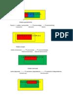 acts análisis en cajas
