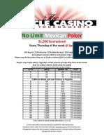 No Limit Mexican Poker Tournament