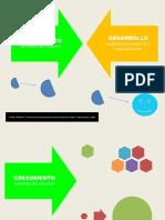 Crecimiento y Desarrollo de Cara y Crc3a1neo