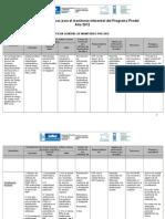Informe monitoreo 2012