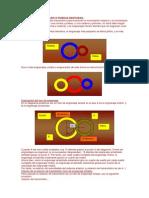 Sistema de Engranajes o Ruedas Dentadas