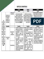 Modelo Matriz de Consistencia[1]