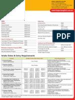 호주 IMPACT 2013 Impact Application Form