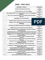 List of JAVA 2012