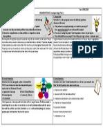online portfolio investigate part1 tech7