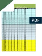 Daily Trading Plan PB-100