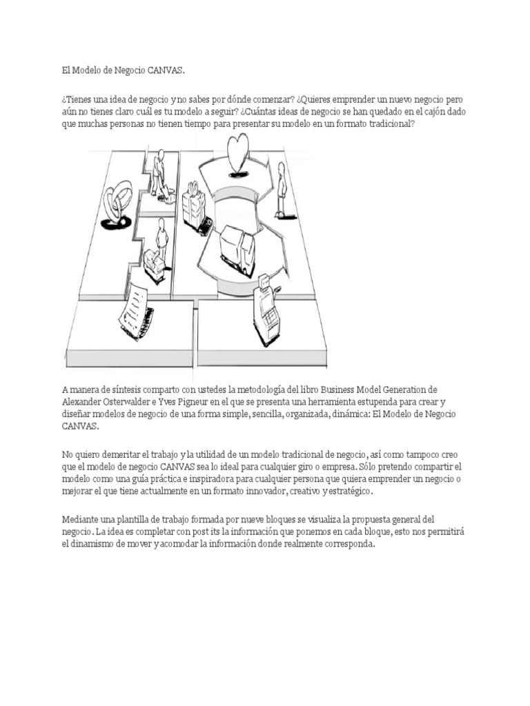 El Modelo de Negocio CANVAS