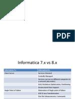 Informatica Version Differences
