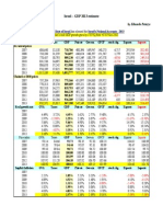 Israel – GDP 2013 estimate