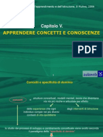 PSICOLOGIA DELL'APPRENDIMENTO_Outline Cap05
