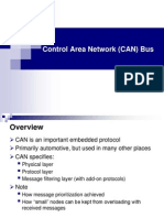 CAN BUS.ppt