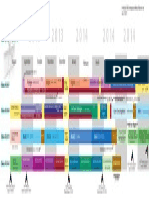 UCSF School of Medicine 2013-14 Academic Year Planning Guide
