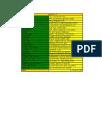 Base de Datos Excel de Jhon