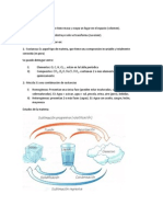 Resumen de Química