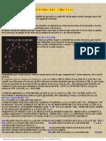 Circulo de Quintas