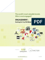 Engagement Rankings Of The World's Most Valuable Brands